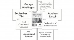 200 Questions About American History Flashcards