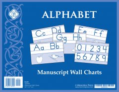 Alphabet Wall Chart Cover