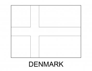 Geography Flashcards - Denmark