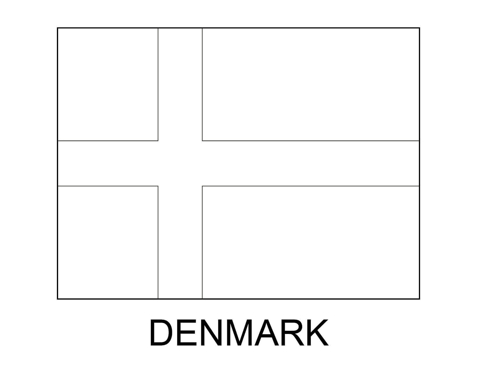 Geography Flashcards - Denmark