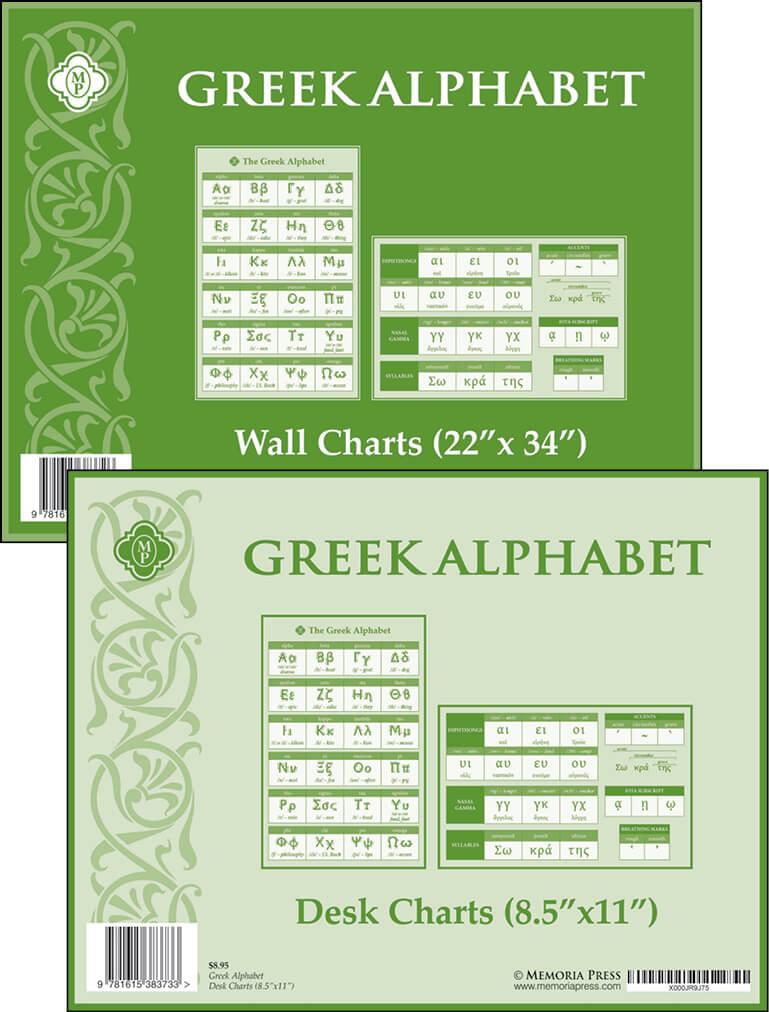 Greek Wall & Desk Charts