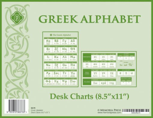 Greek Alphabet Desk Charts
