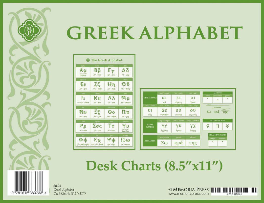 Greek Alphabet Desk Charts