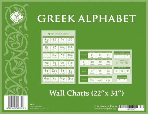 Greek Alphabet Wall Charts