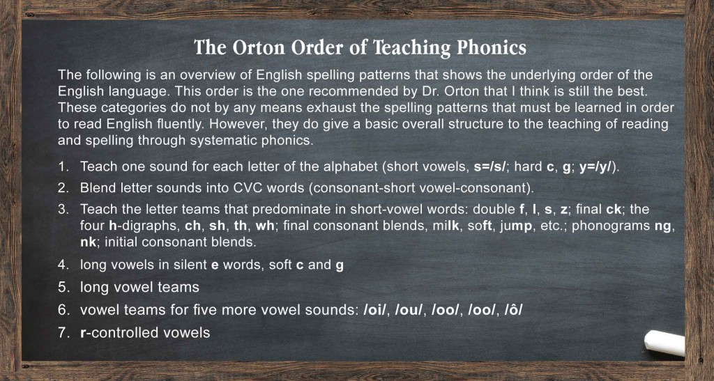 How-To-Teach-Phonics-2-Orton-Order