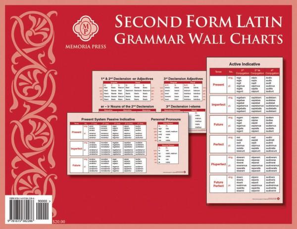 Second Form Latin Grammar Wall Charts