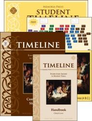 Timeline (vertical)